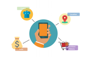 IoT & AI – Retail Industry